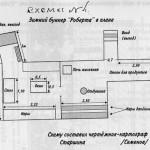 roberto-bunkeris